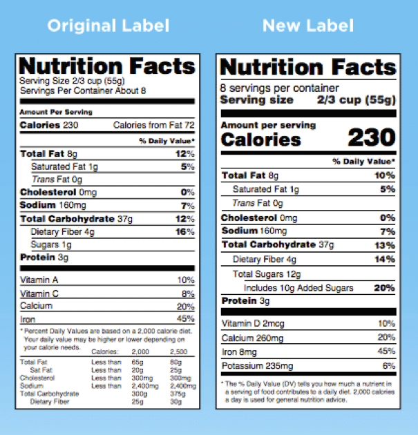 Frankford De Read Consumer: How To Read The New Nutrition Facts Label