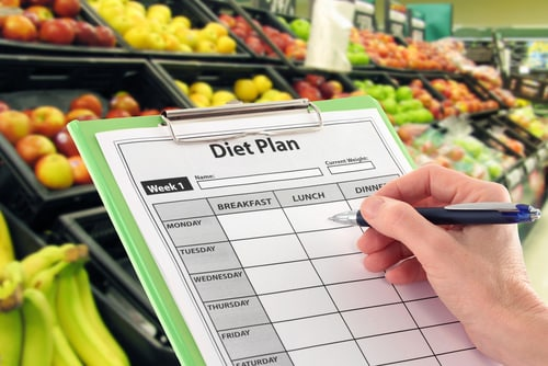 Plan Ahead To Lose Weight