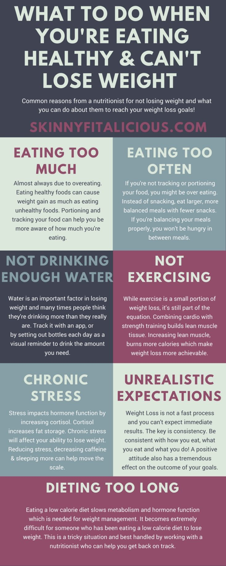 These are common reasons from a nutritionist for not losing weight so you know what to do when you're eating healthy and not losing weight.