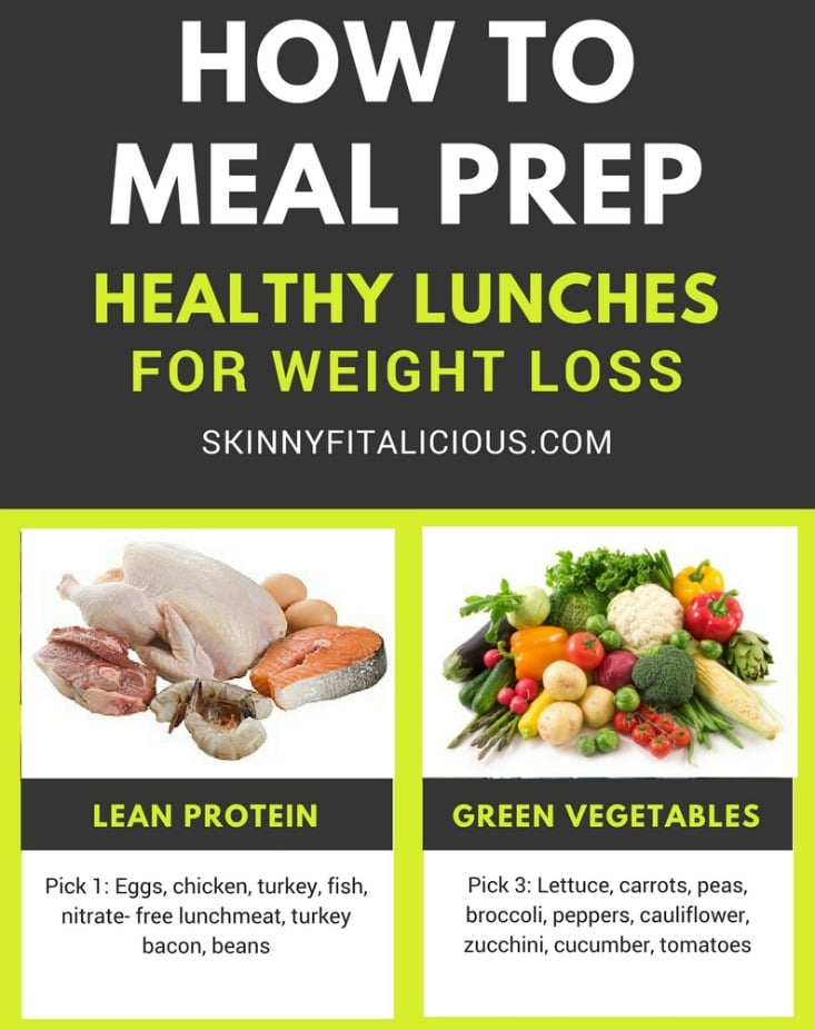 How To Meal Prep Healthy Lunches for Weight Loss - Skinny Fitalicious®