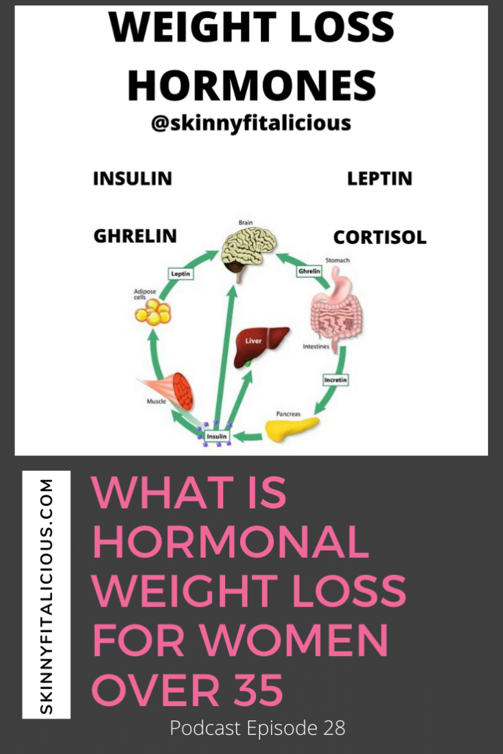 Learn the 4 pillars of hormonal weight loss and why hormonal weight loss is a smarter approach to losing weight for women over 35.